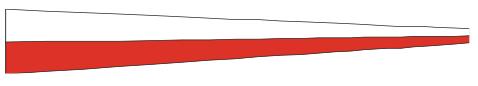 Polsk Vimpel